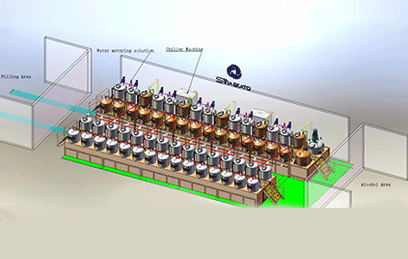 Perfume Production Line Solution